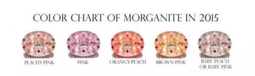 摩根石到底是什么?有什么功效?